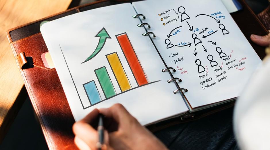 Importância do Plano de Negócios